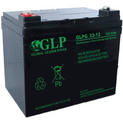 GLPG-33-12