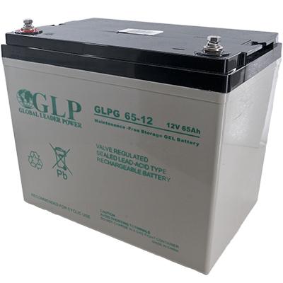 GLPG-65-12