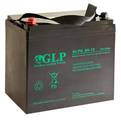GLPG-80-12