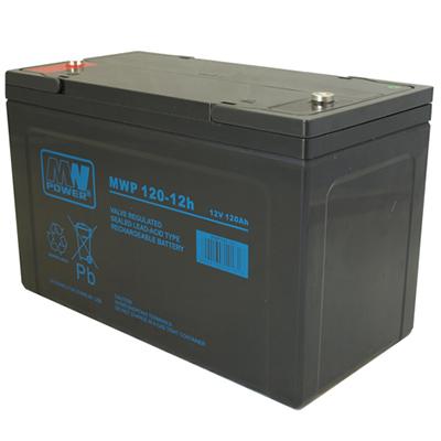 MWP-120-12h