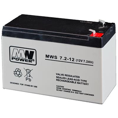 MWS-7.2-12